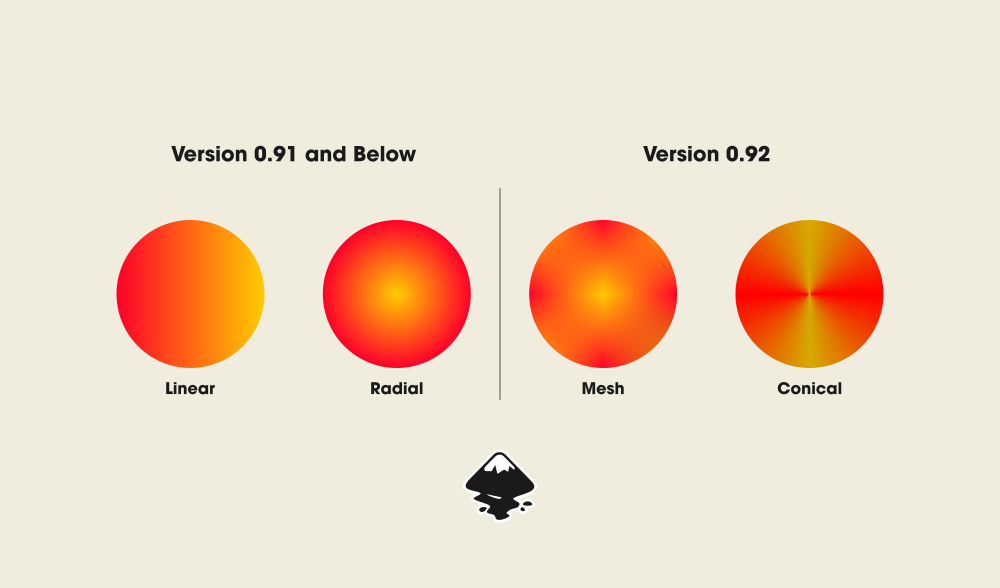 Types of gradients in Inkscape