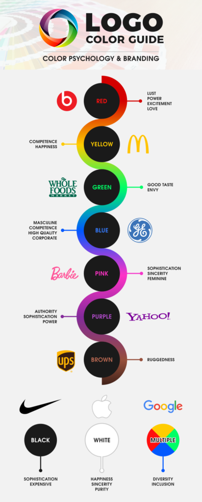 Best color for fitness logo