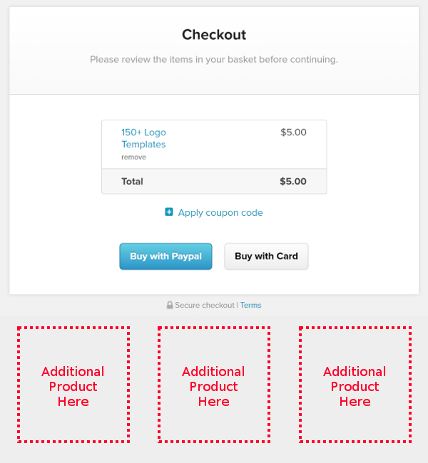 Potential checkout page
