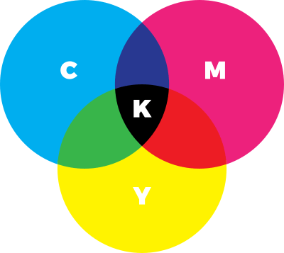 The CMYK color space