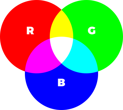 5 Ways To Export Cmyk With Inkscape Png Jpg Pdf Vector More